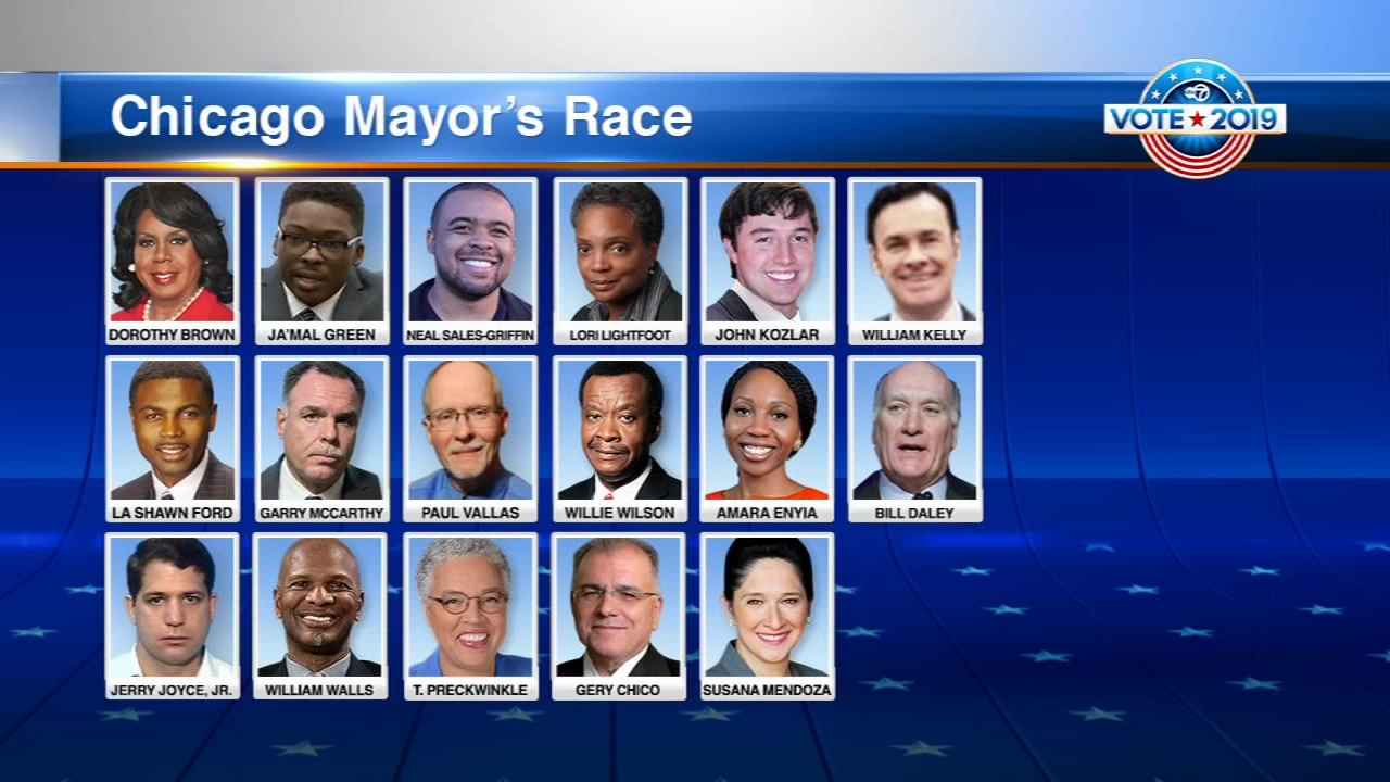 Monday was a big day for candidates running for Chicago mayor and other city offices.