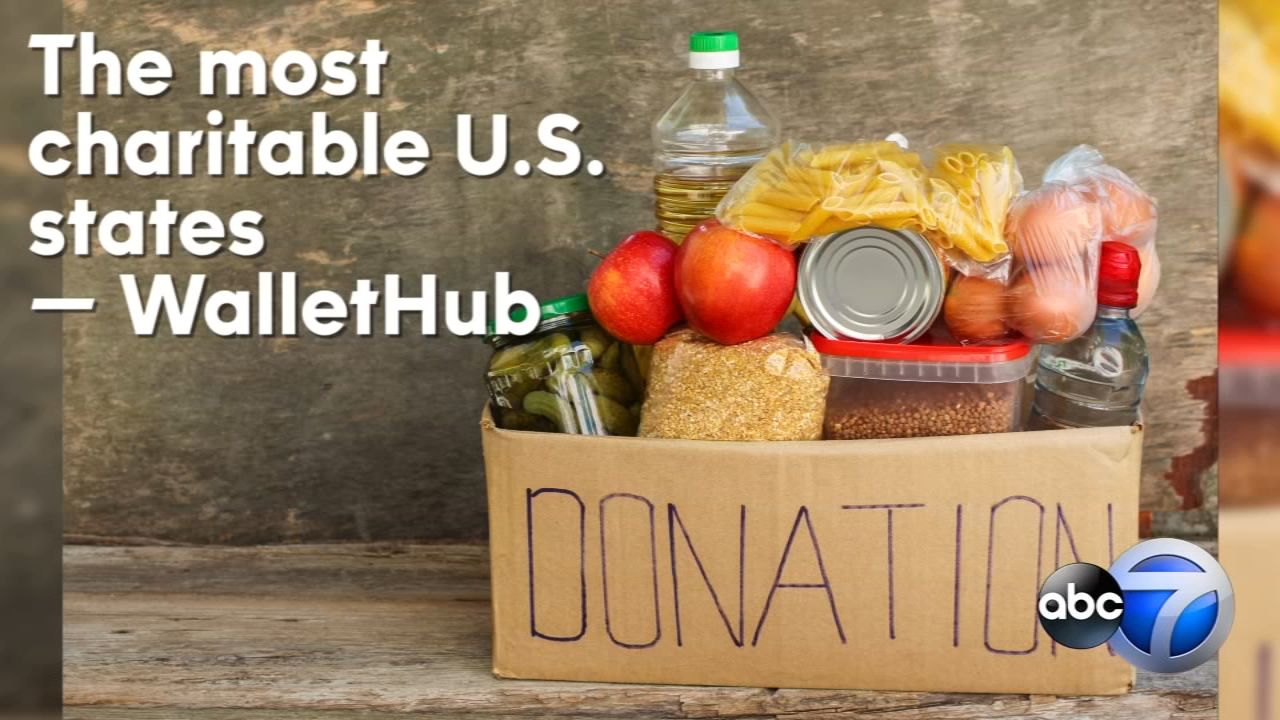 A new study ranked Illinois the 16th most charitable state in the country. See which states made the top of the list.