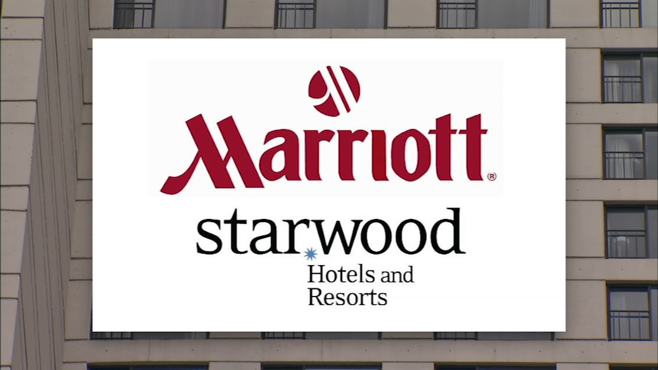 If you've been one of the 500 million guests at Marriott Starwood, your sensitive information may have been stolen, and it's much more than your credit card which can be targeted.