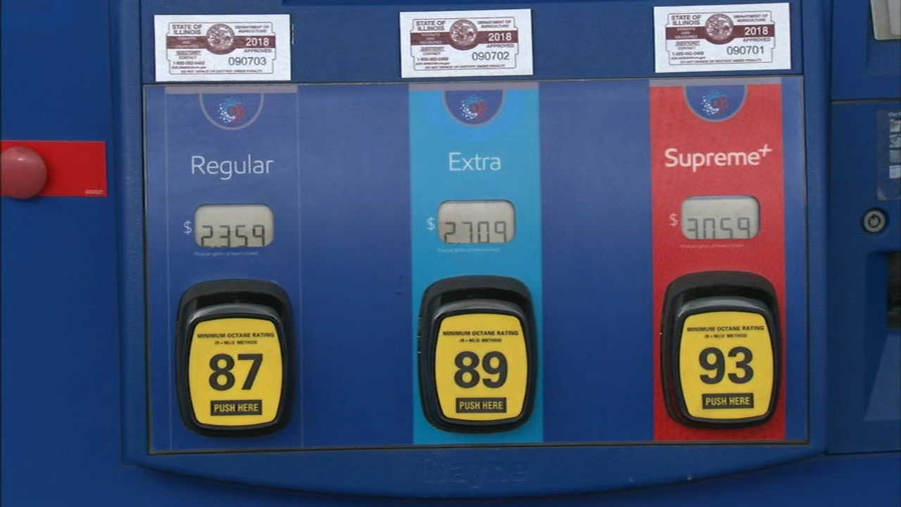 The Chicago area has seen a drop in gas prices.