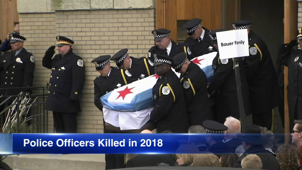 More police officers have died in the line of duty this year in the United States than in 2017, according to data released Thursday.
