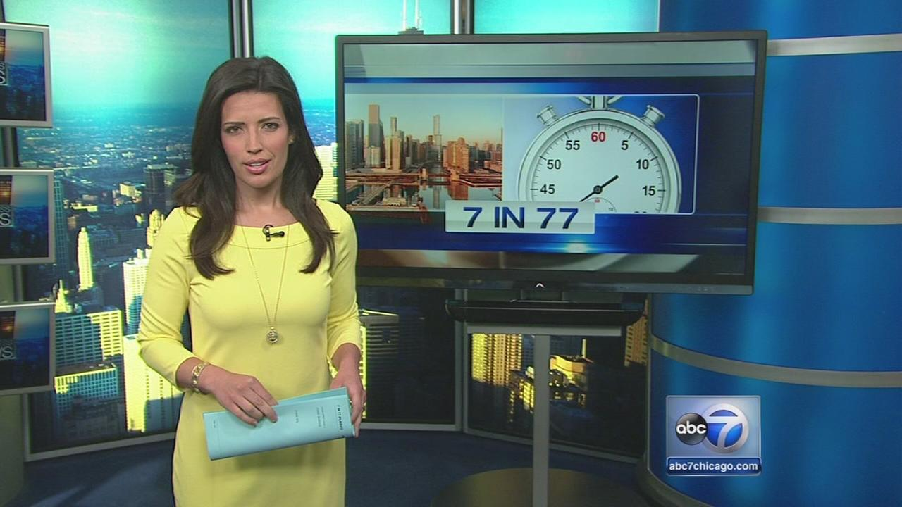 7 in 77 for friday july 4 abc7chicagocom