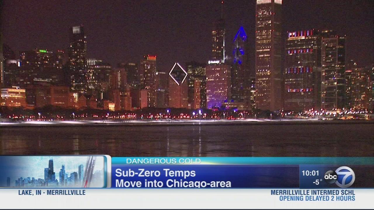 Temperatures plunge below zero