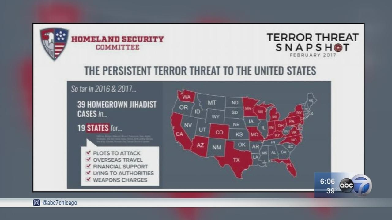 Researchers say American terror threat is home-grown