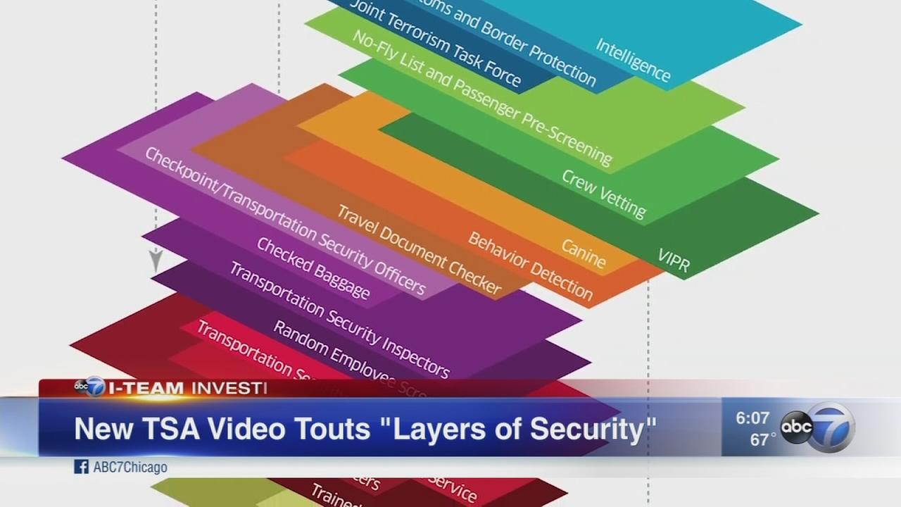 TSA video reveals ?layers of security? at airports