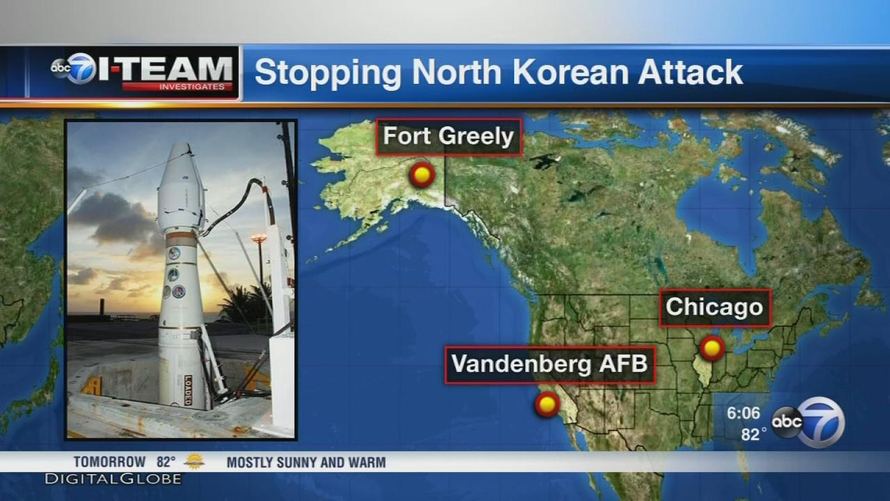 How would U.S. stop a missile headed toward Chicago?