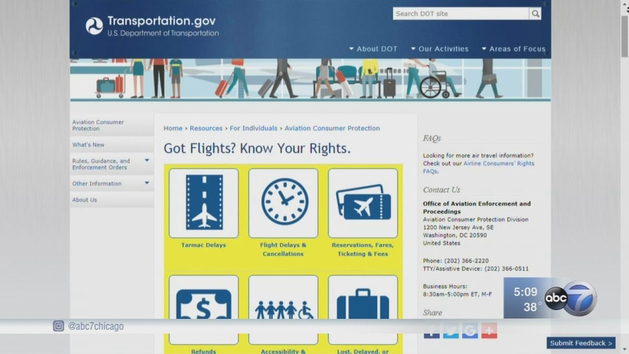 Know your rights as an airline passenger ahead of holiday travel