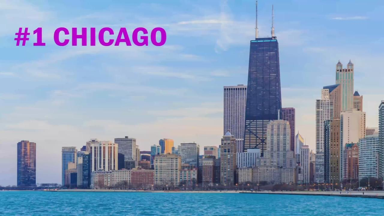 Chicago Ranked As Best City In The World By Time Out