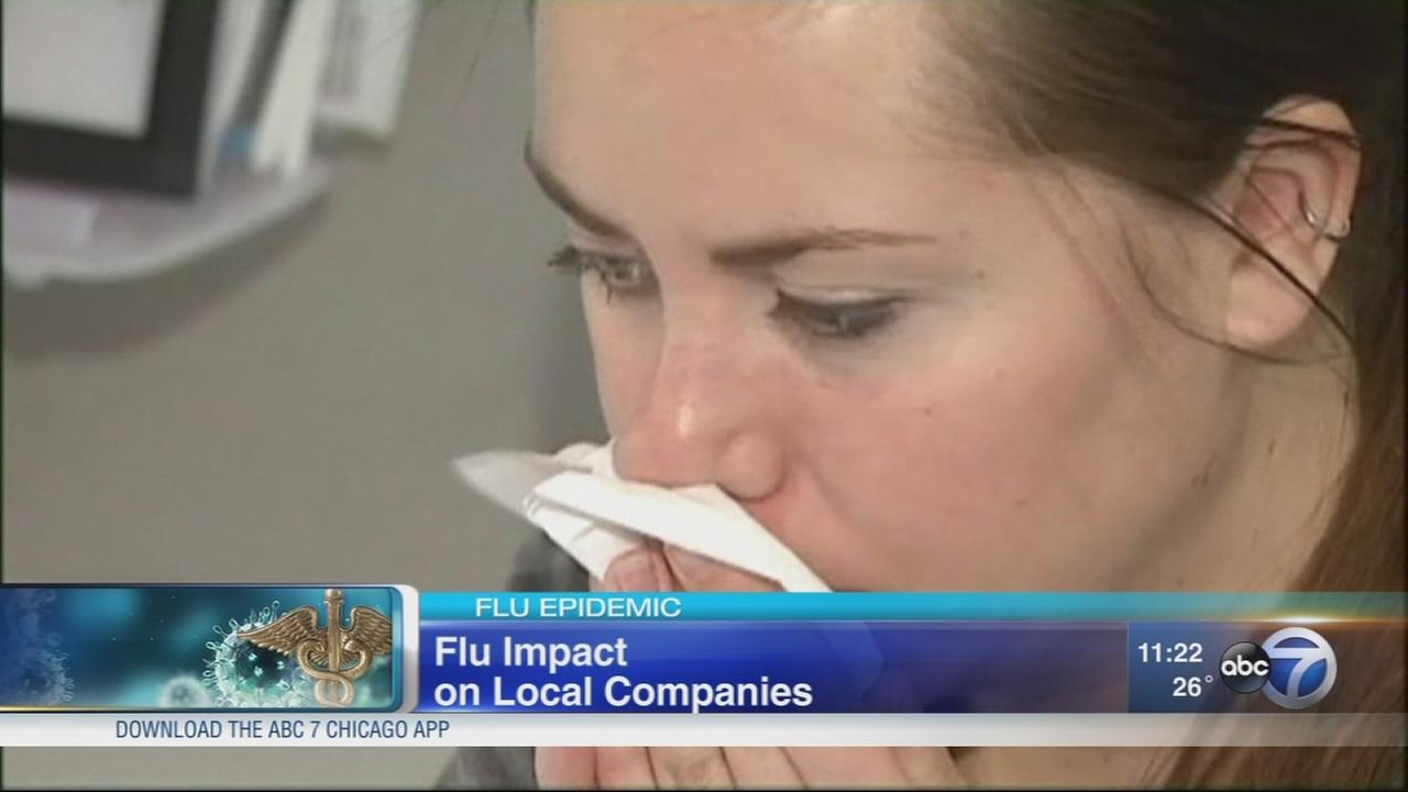 Preventing flu in the workplace