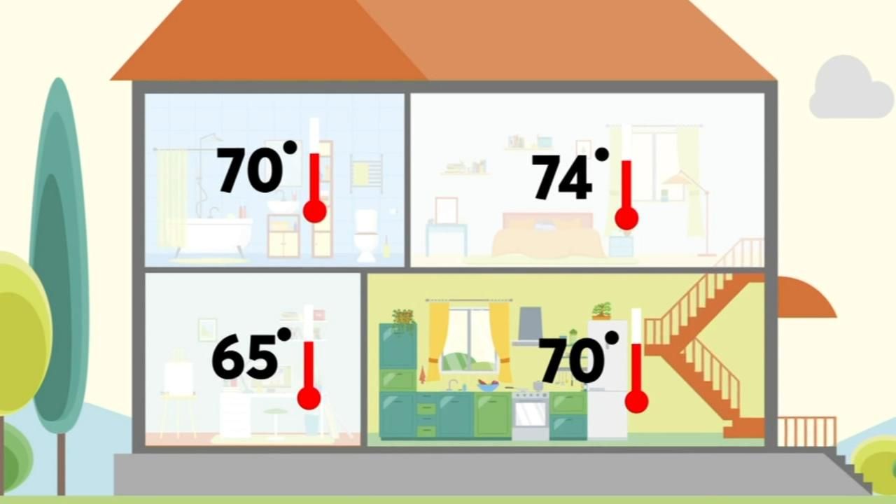 Consumer Reports: Lower your electric bill as temps rise