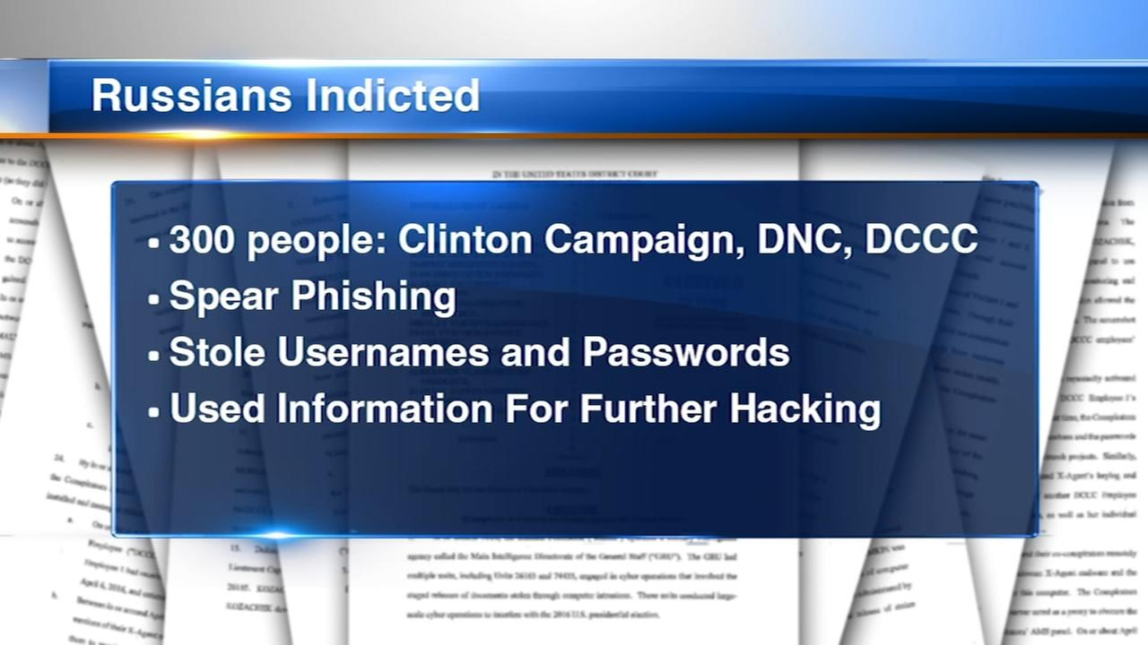 12 Russian intelligence officers indicted for hacking in 2016 US presidential election