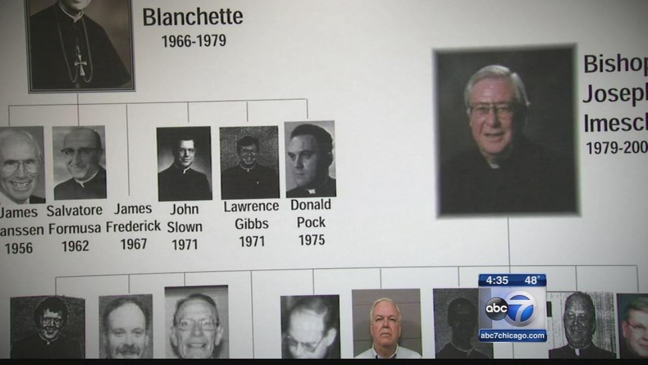 Joliet priest sex abuse files released