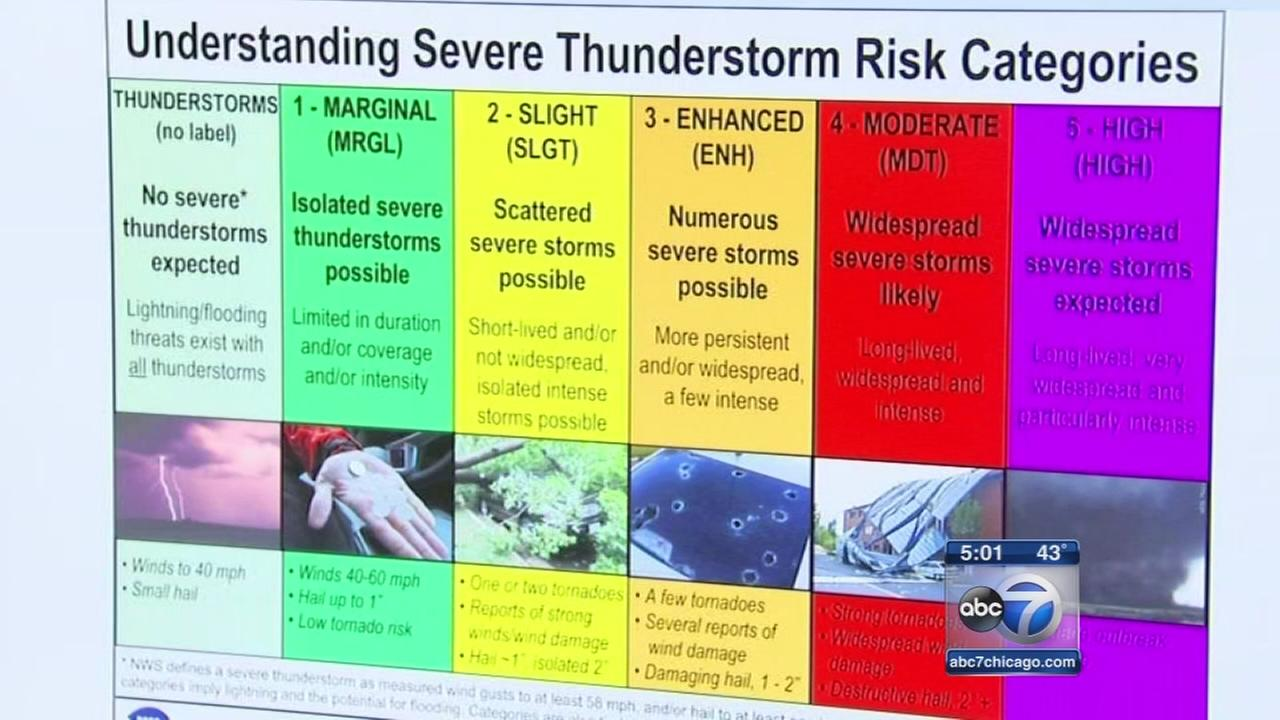National Weather Service to use new wording for warnings