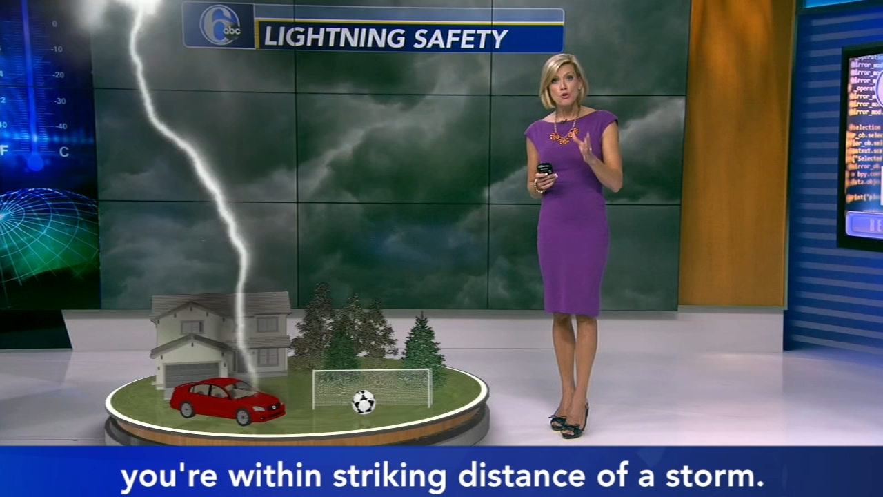 6abc Meteorologist Cecily Tynan is teaching the dangers and the wonders of lightning