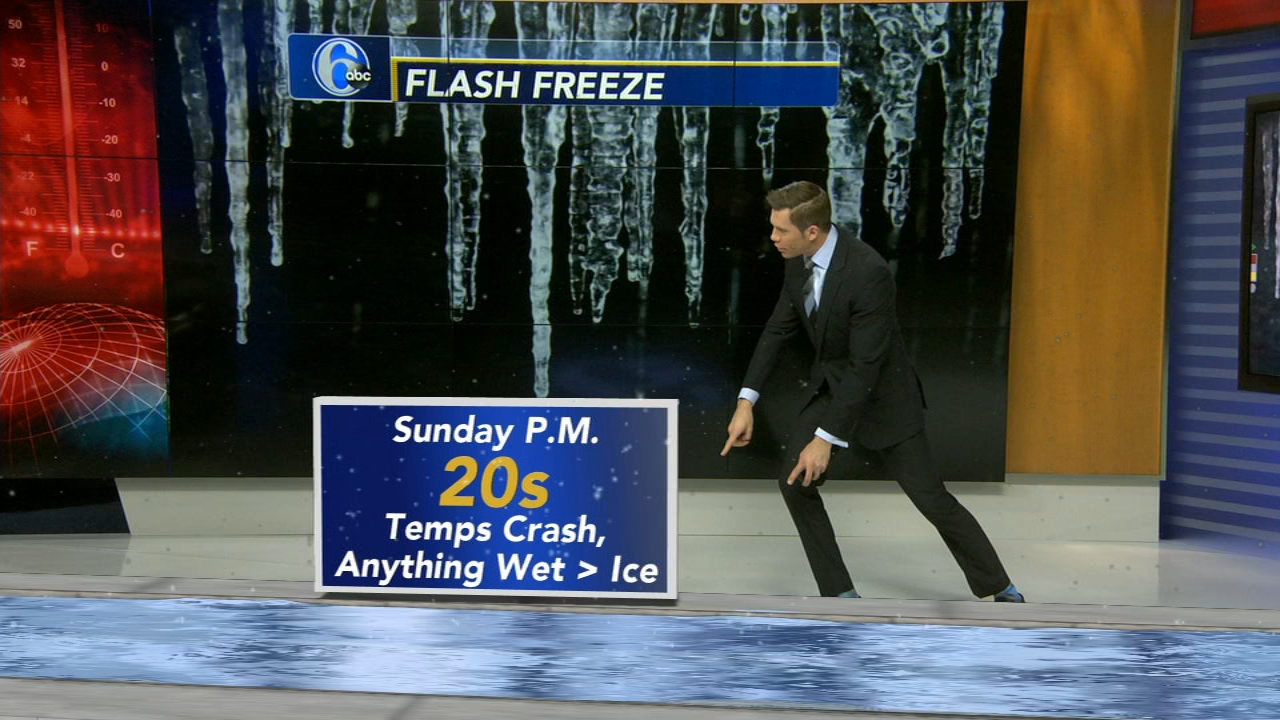 Adam Joseph explains Flash Freeze during Action News at 10 p.m. on PHL17 on January 17, 2019.