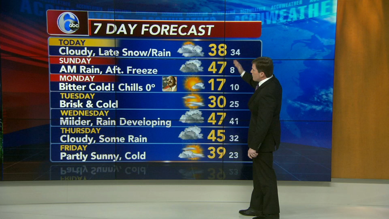 Chris Sowers with AccuWeather during Action News at 6 a.m. on January 19, 2019.
