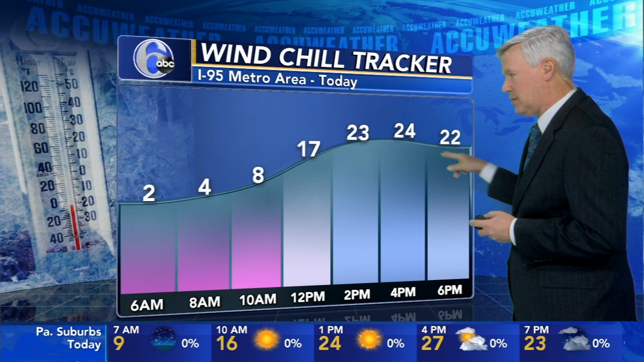 David Murphy with AccuWeather during Action News Mornings on January 22, 2019.