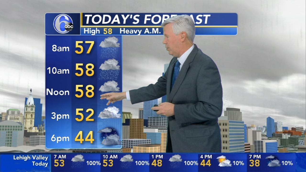 David Murphy with AccuWeather during Action News Mornings on January 24, 2019.