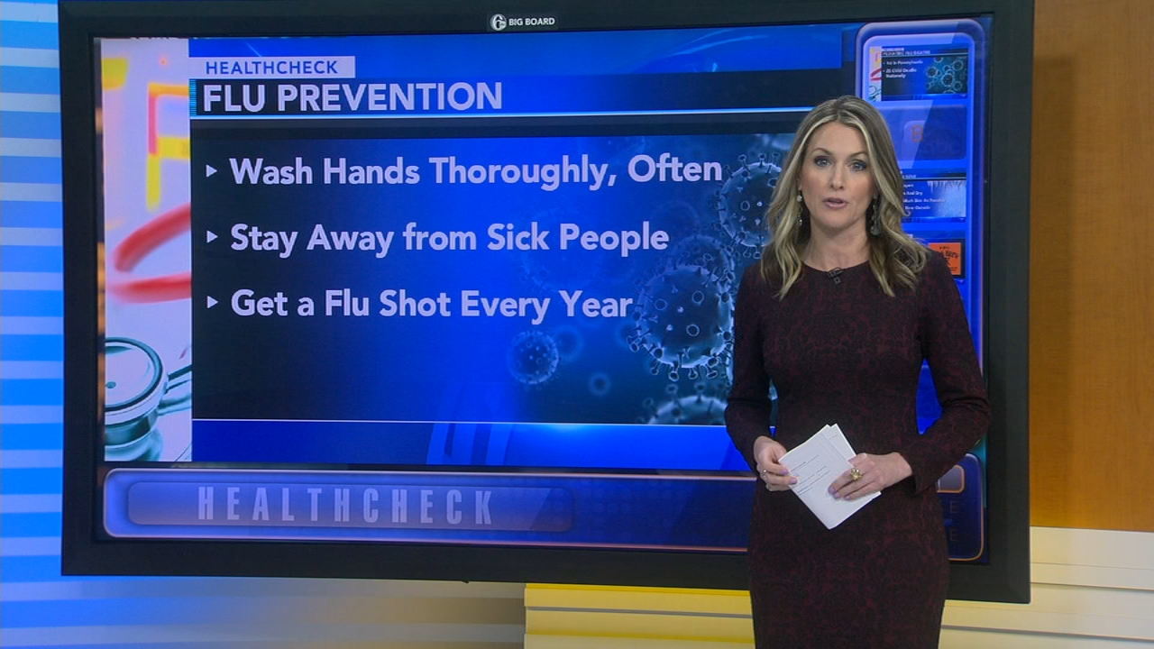 Knowing the risk factors for flu complications - Ali Gorman reports during Action News at 5pm on January 30, 2019.