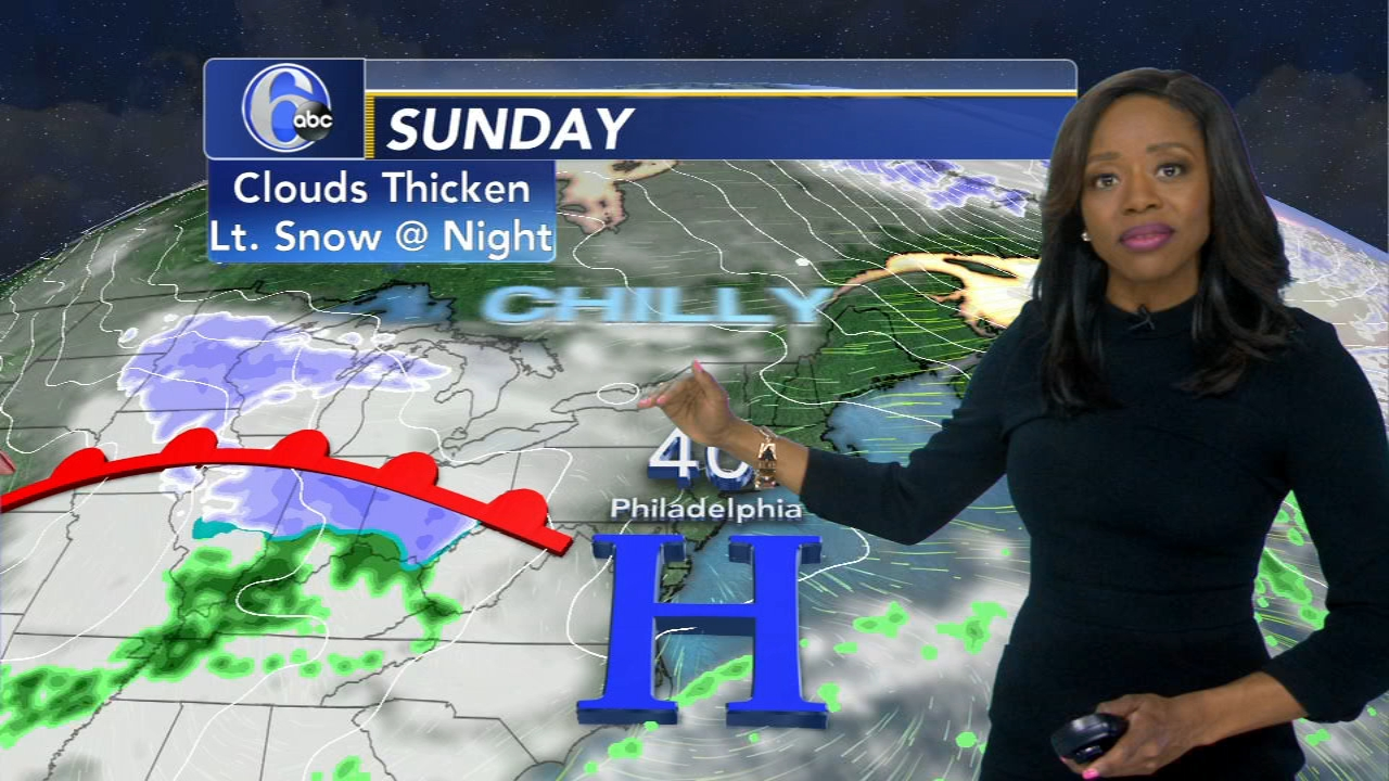 Melissa Magee reports on AccuWeather during Action News at 11 p.m. on February 9, 2019.