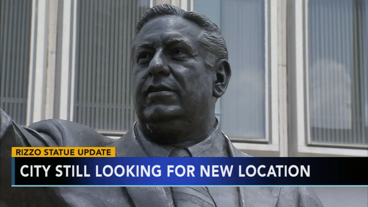 Statue of former Philadelphia Mayor Frank Rizzo to stay put for now. Watch this report from Action News at 4pm on August 10, 2018.