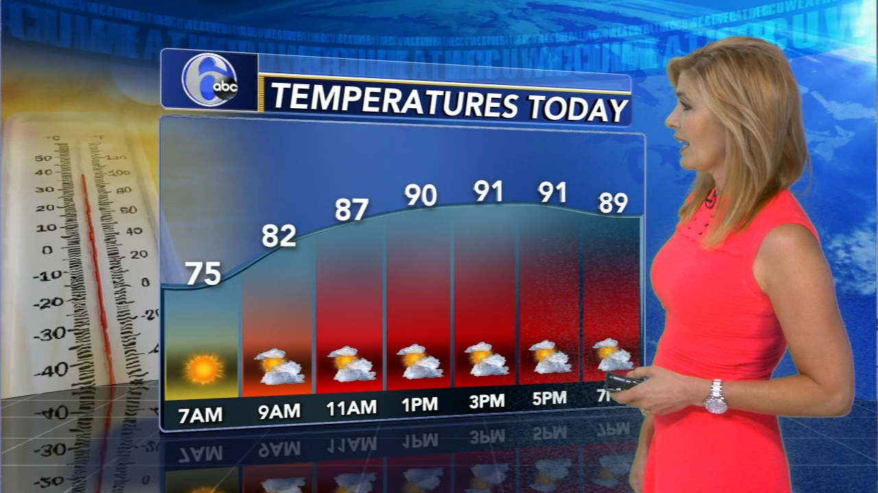 Karen Rogers with AccuWeather during Action News Mornings on August 16, 2018.