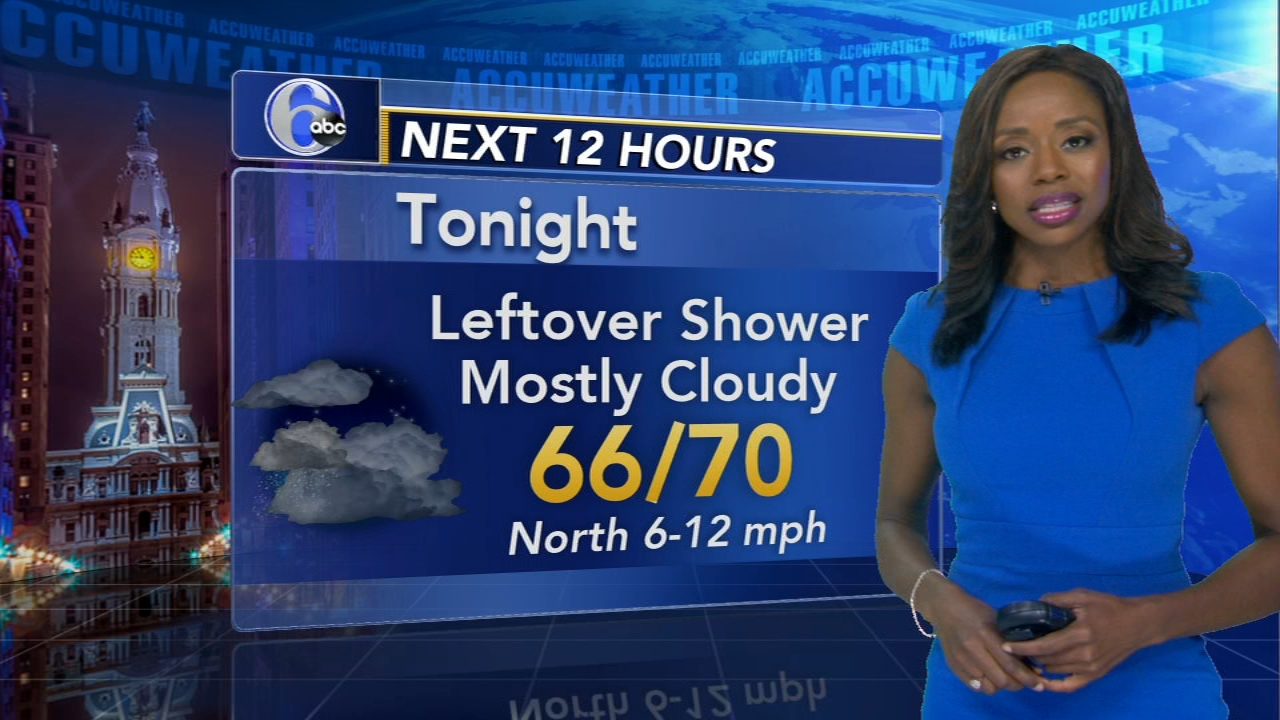 Melissa Magee reports on AccuWeather during Action News at 11 p.m. on August 18, 2018.