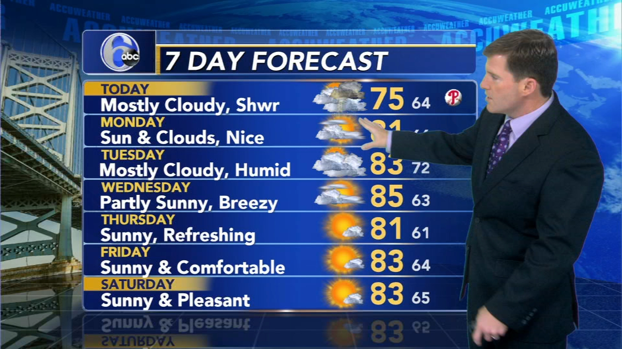 Chris Sowers with AccuWeather during Action News at 6 a.m. on August 19, 2018.
