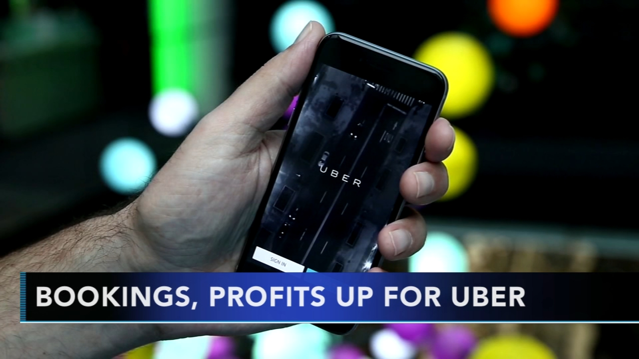 Uber profits continue to rise with help of investments. Gray Hall reports during Action News at 9 a.m. on August 19, 2018.