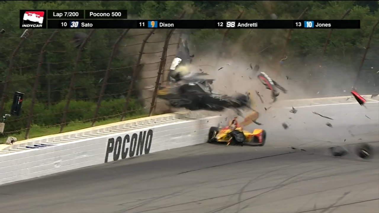 IndyCars Wickens in hospital following violent Pocono crash. Matt ODonnell reports during Action News Mornings on August 20, 2018.
