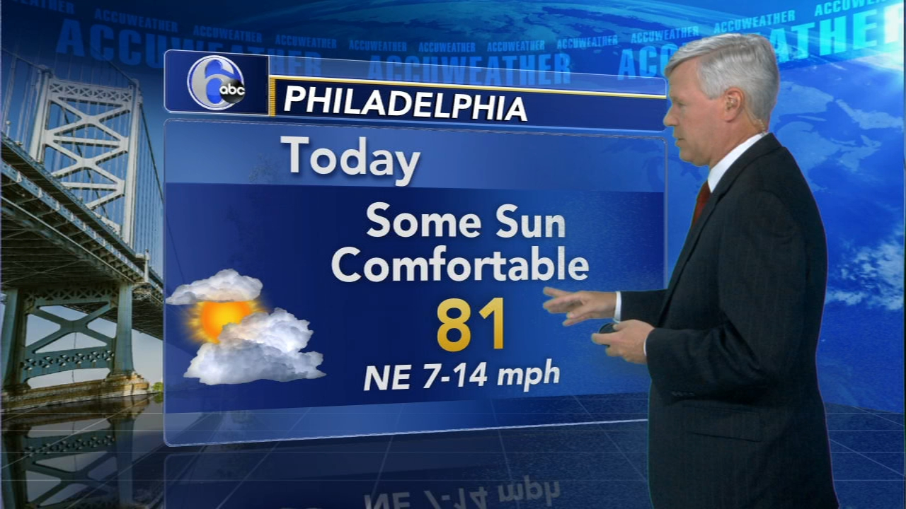 David Murphy with AccuWeather during Action News at Noon on August 20, 2018.