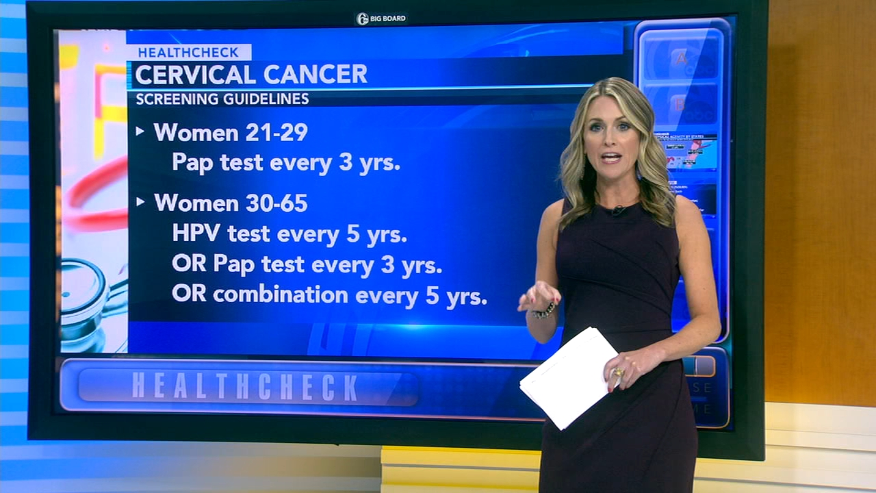 Guidelines changed for cervical cancer screenings: Ali Gorman reports during Action News at 5pm on August 21, 2018.