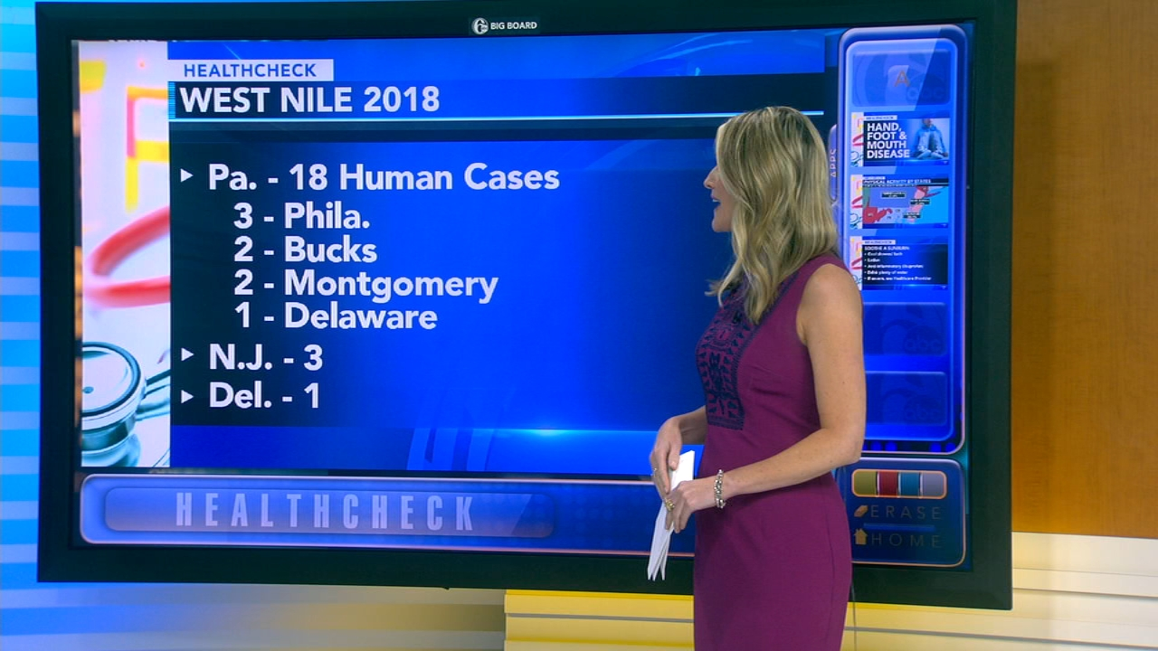 West Nile virus cases continue to rise in Delaware Valley: Ali Gorman reports during Action News at 5pm on August 30, 2018.
