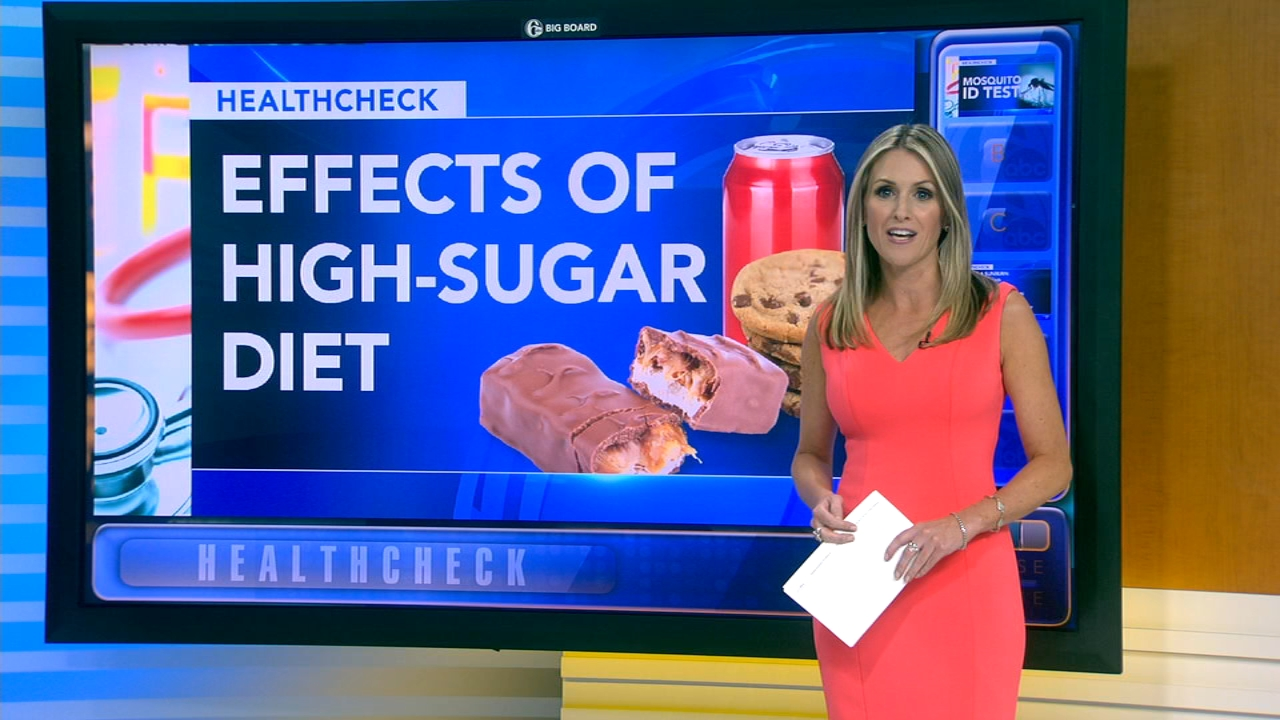 Study looks at impact of sugar on childs brain function: Ali Gorman reports during Action News at 5pm on August 31, 2018.