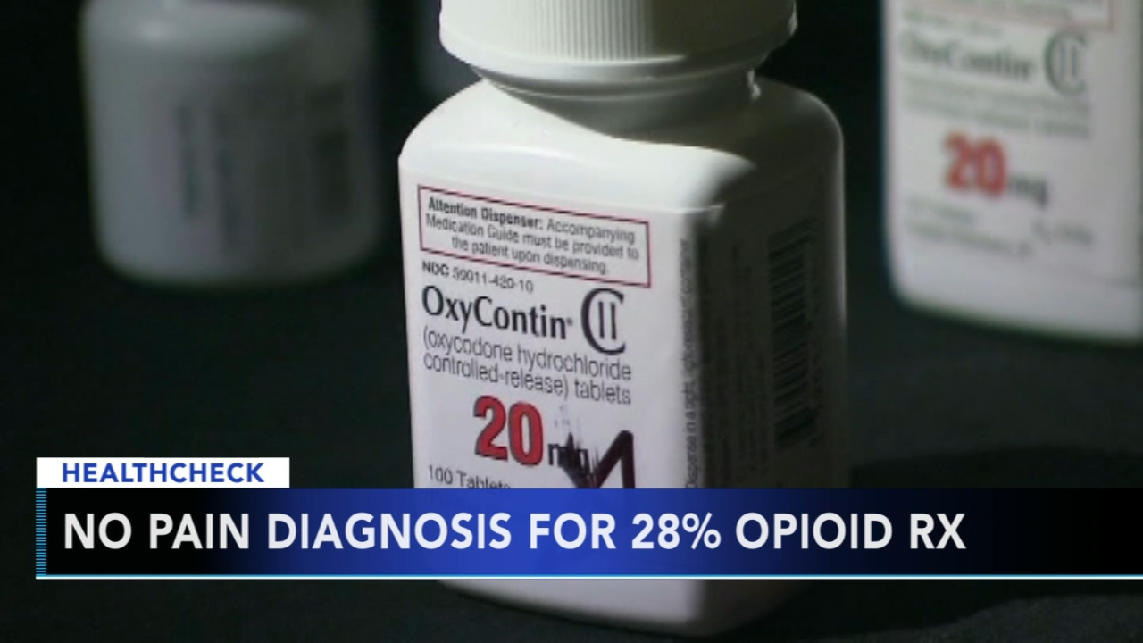 No pain diagnosis for 28% of opioid prescriptions: Rick Williams reports during Action News at 5pm on September 11, 2018.