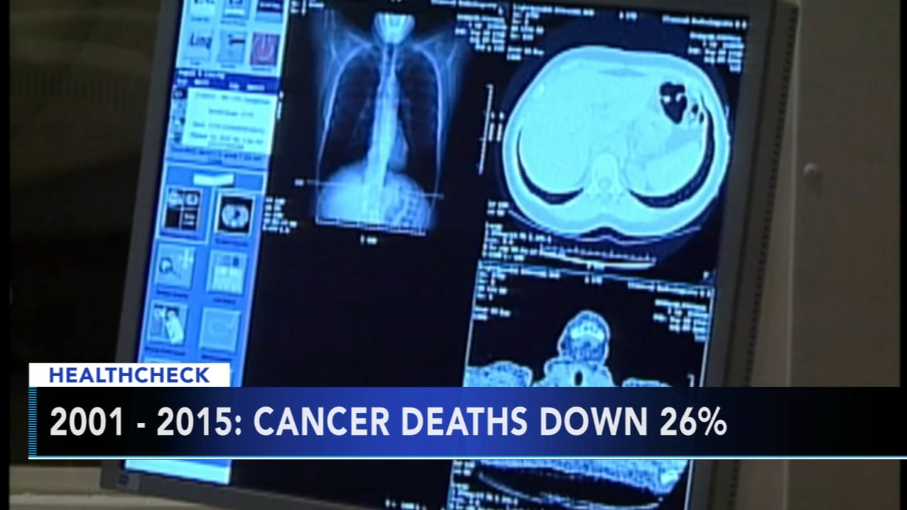 Cancer deaths down from 2001 to 2015. Matt ODonnell reports during Action News Mornings on September 13, 2018.