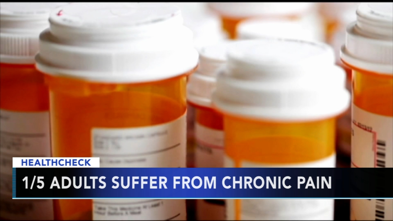 Study shows who in the US is most likely to suffer from chronic pain. Nydia Han reports during Action News at 9 a.m. on September 16, 2018.