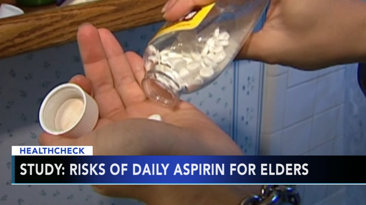 Study: Low-dose daily aspirin may not be beneficial: Ali Gorman reports during Action News at 5pm on September 17, 2018.