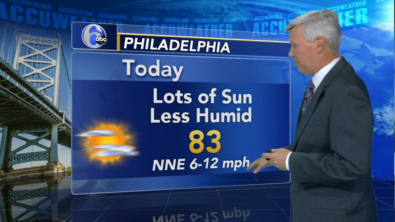 David Murphy with AccuWeather during Action News at noon on September 19, 2018.