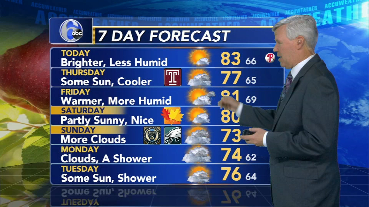 David Murphy with Accuweather during Action News at 5 a.m. on September 19, 2018.