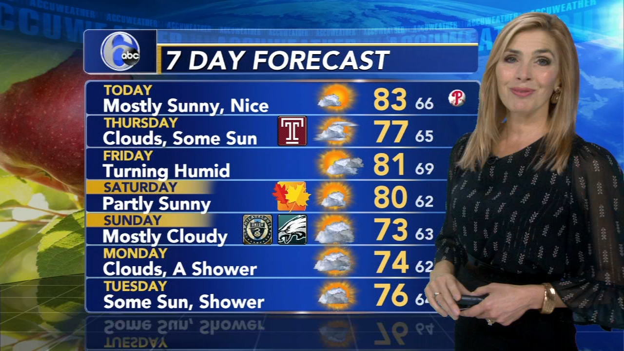Karen Rogers with Accuweather during Action News at 4 a.m. on September 19, 2018.