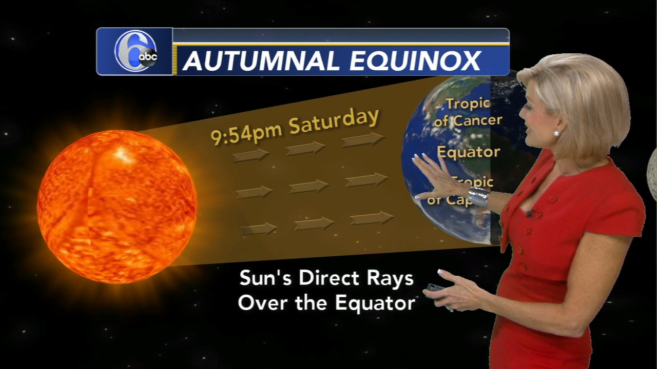 Cecily Tynan has the latest from AccuWeather on Action News at 11 p.m. on September 20, 2018.