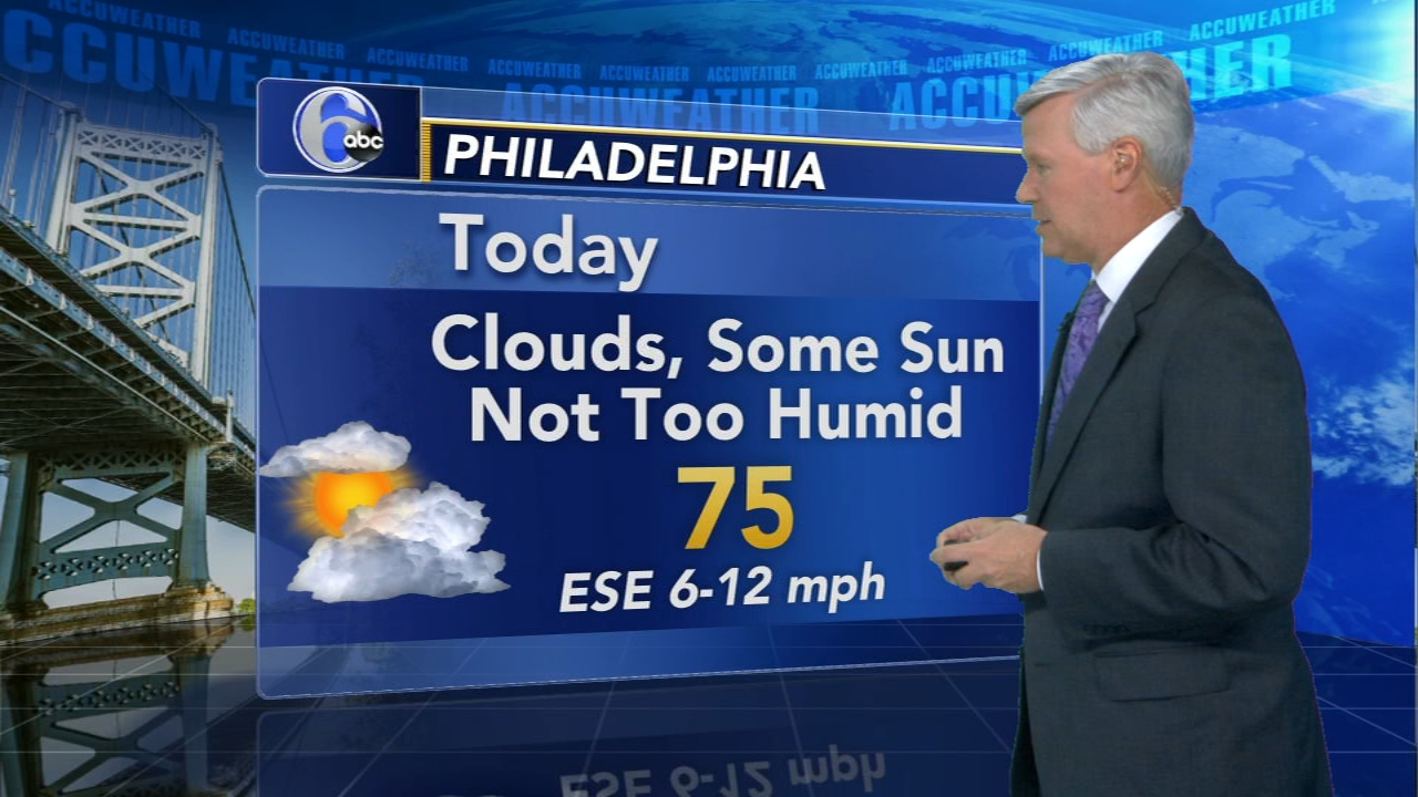 David Murphy with AccuWeather during Action News at noon on September 20, 2018.