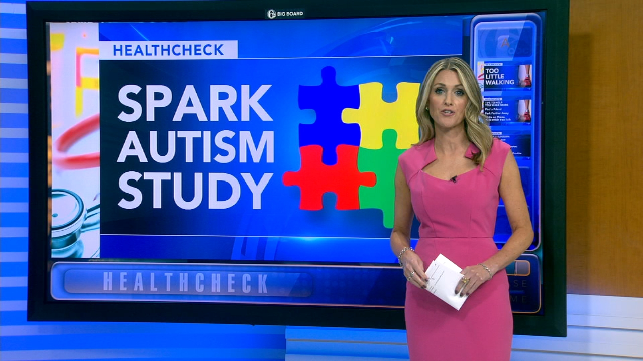 Local families needed to participate in CHOPs autism study: Ali Gorman reports during Action News at 5pm on September 20, 2018.