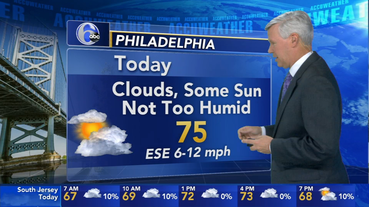 David Murphy with AccuWeather during Action News Mornings on September 20, 2018.