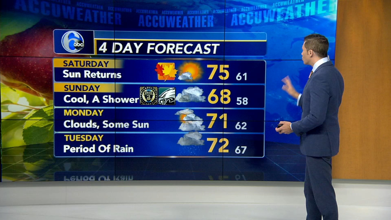 Adam Joseph with AccuWeather during Action News at 4pm on September 21, 2018.