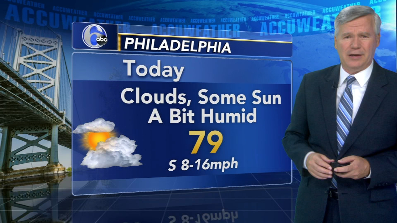 David Murphy with AccuWeather during Action News at noon on September 21, 2018.