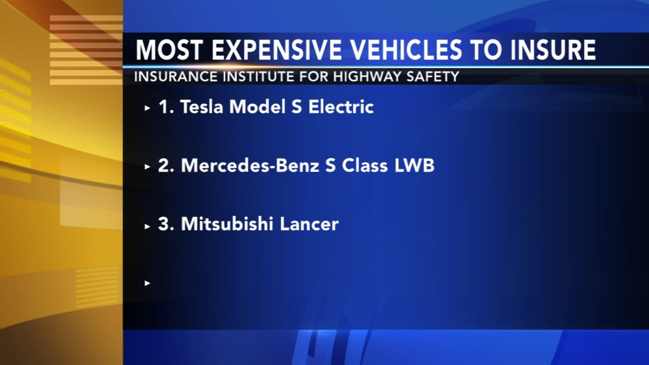 New report shows most expensive vehicles to insure. Jeannette Reyes reports during Action News at 9 a.m. on September 23, 2018.