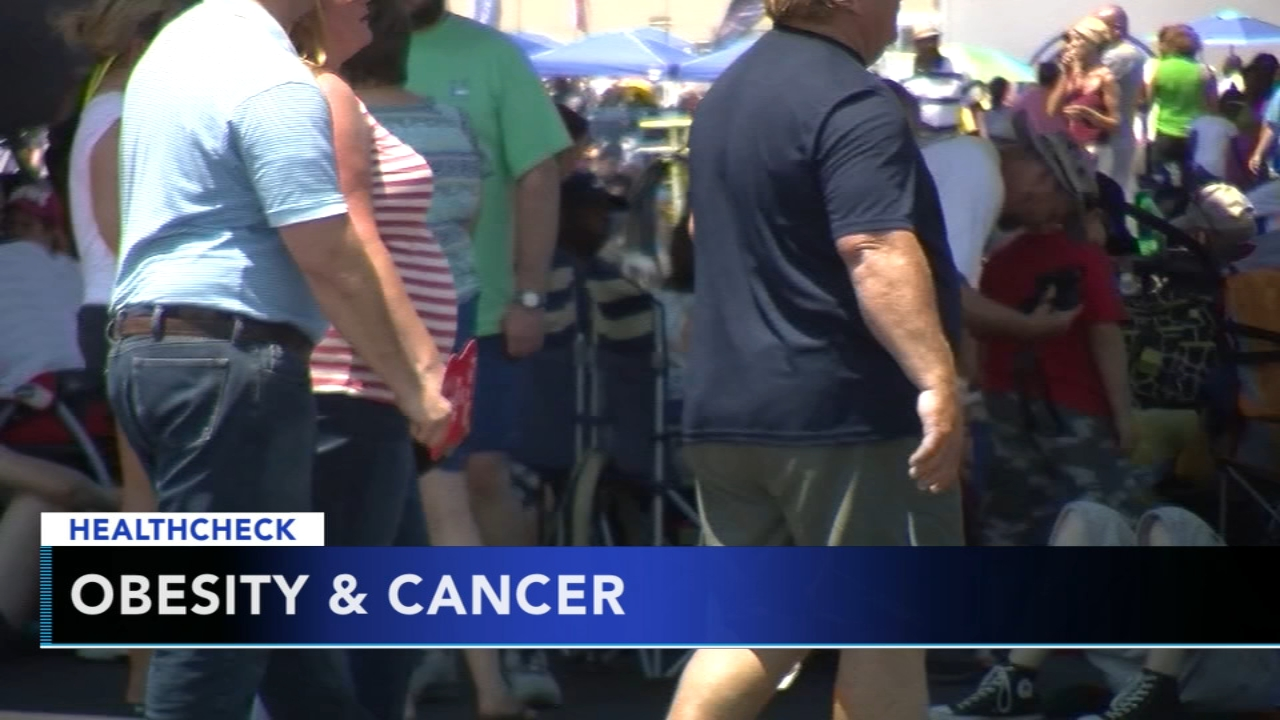 Study: Obesity to become leading cause of preventable cancer in women. Gray Hall reports during Action News at 9 a.m. on September 30, 2018.