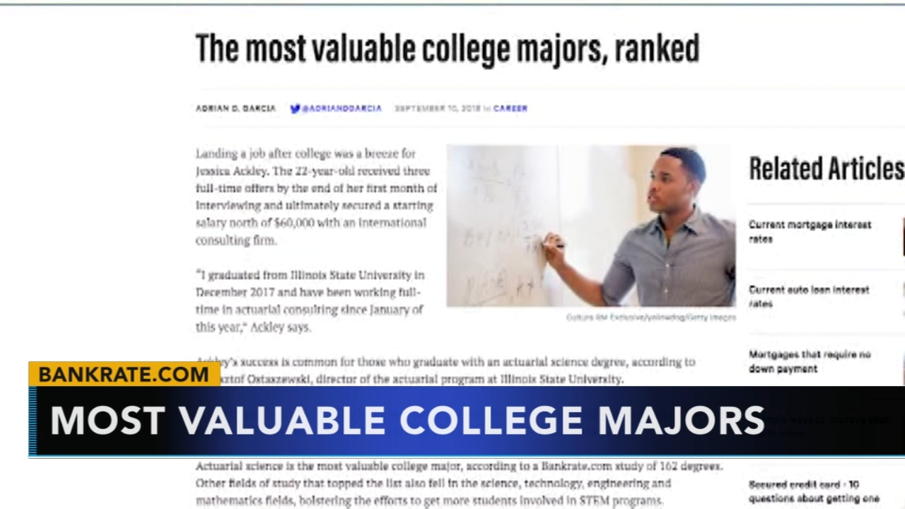 New report shows the most valuable college majors. Gray Hall reports during Action News at 6 a.m. on September 30, 2018.